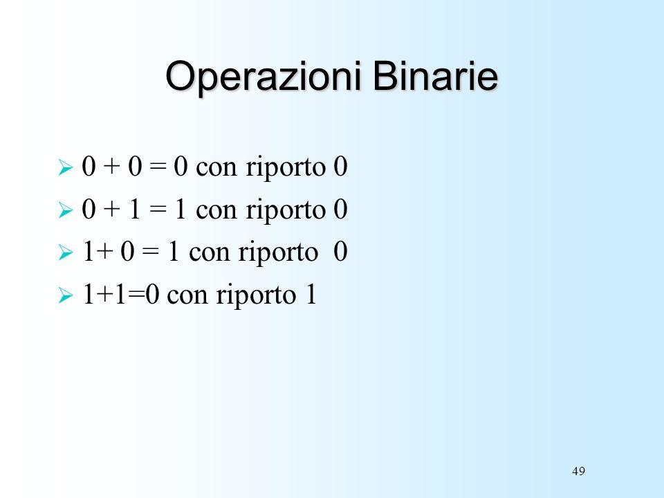 Operazioni Binarie 0 + 0 = 0 con riporto 0 0 + 1 = 1 con riporto 0