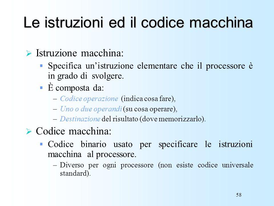 Le istruzioni ed il codice macchina