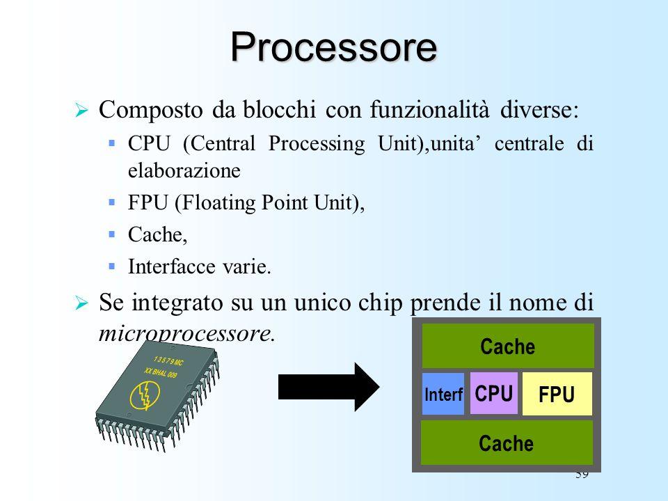 Processore Composto da blocchi con funzionalità diverse: