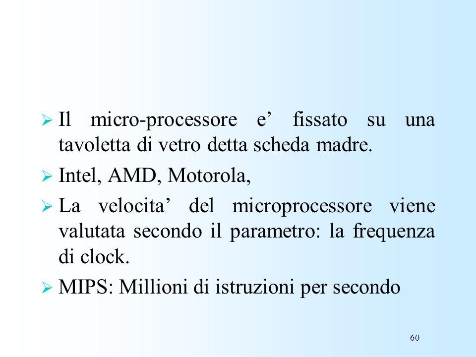 Il micro-processore e' fissato su una tavoletta di vetro detta scheda madre.