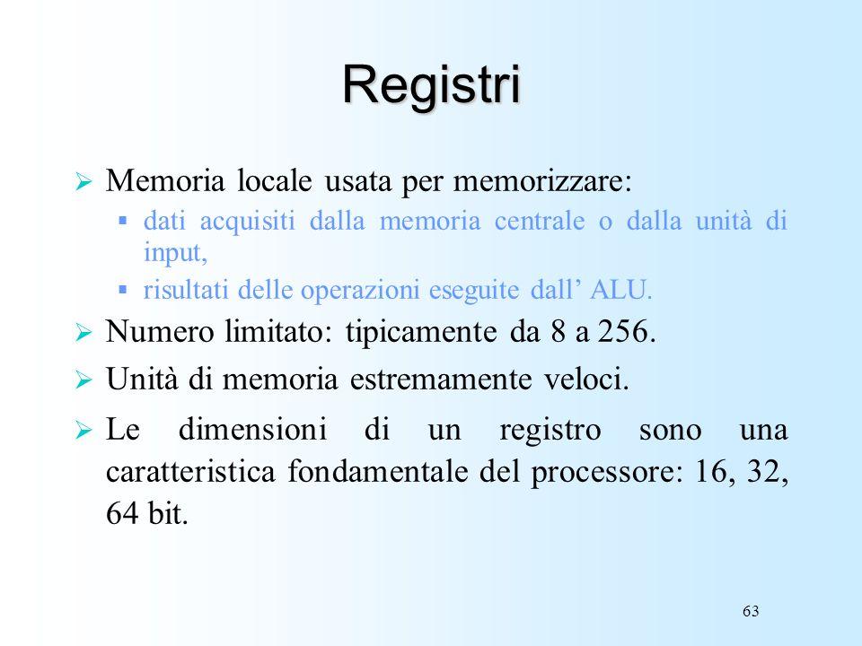 Registri Memoria locale usata per memorizzare: