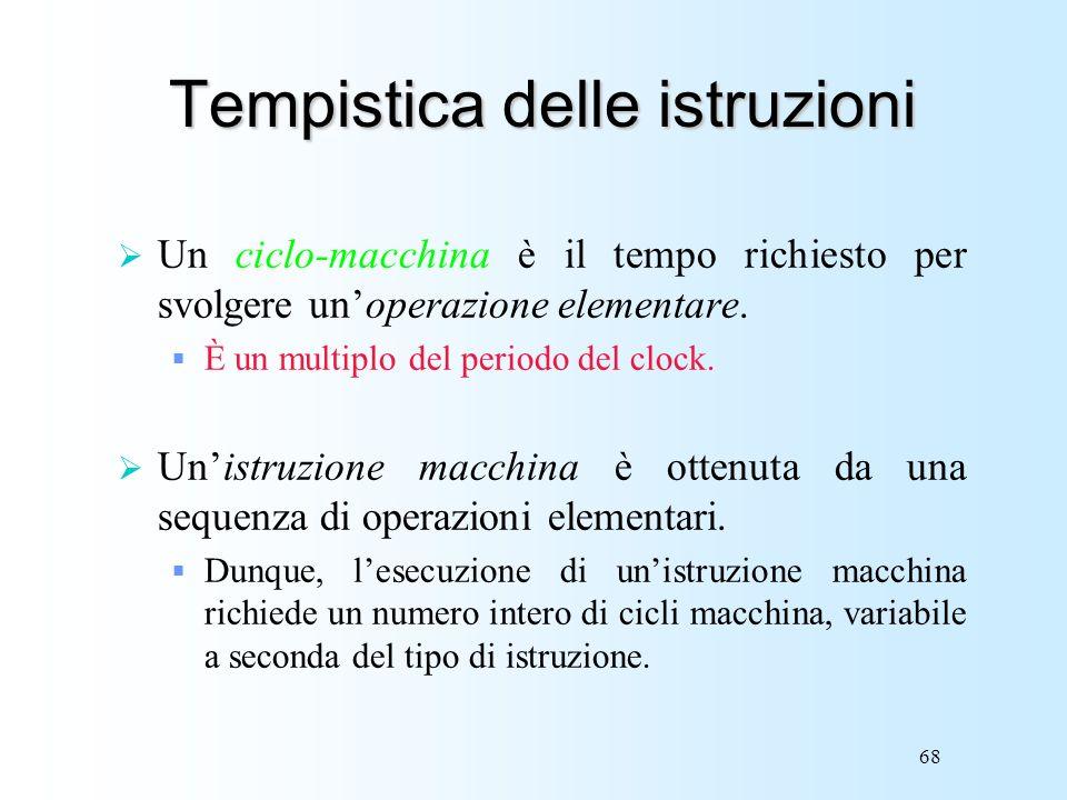 Tempistica delle istruzioni