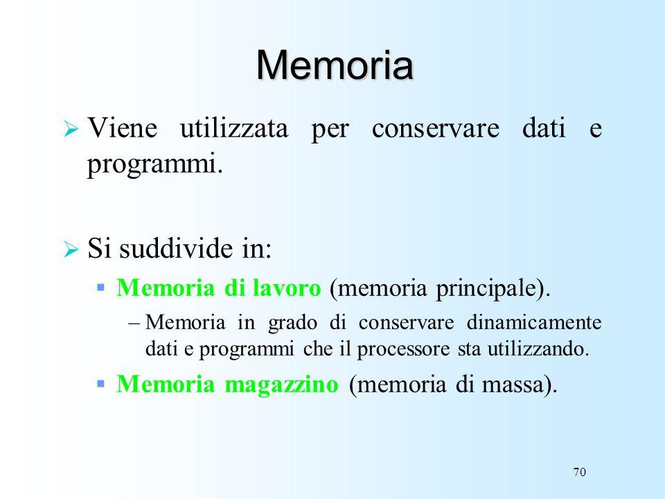 Memoria Viene utilizzata per conservare dati e programmi.