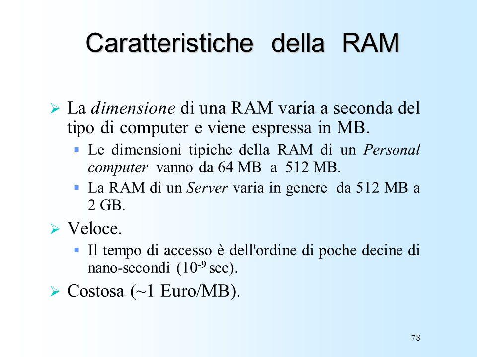 Caratteristiche della RAM