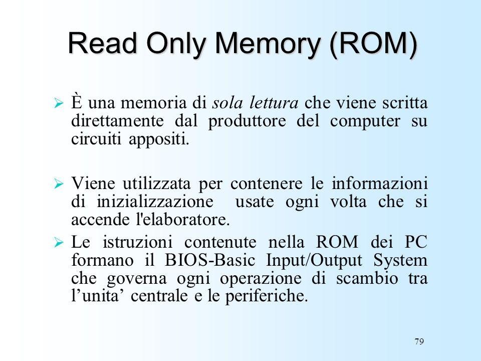 Read Only Memory (ROM) È una memoria di sola lettura che viene scritta direttamente dal produttore del computer su circuiti appositi.