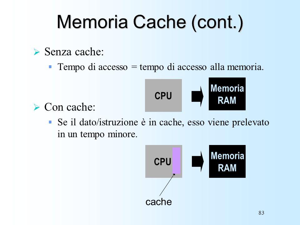 Memoria Cache (cont.) Senza cache: Con cache: