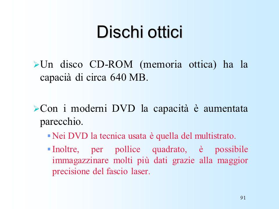 Dischi ottici Un disco CD-ROM (memoria ottica) ha la capacià di circa 640 MB. Con i moderni DVD la capacità è aumentata parecchio.
