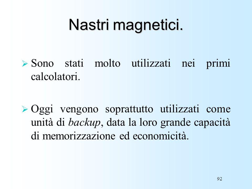 Nastri magnetici. Sono stati molto utilizzati nei primi calcolatori.