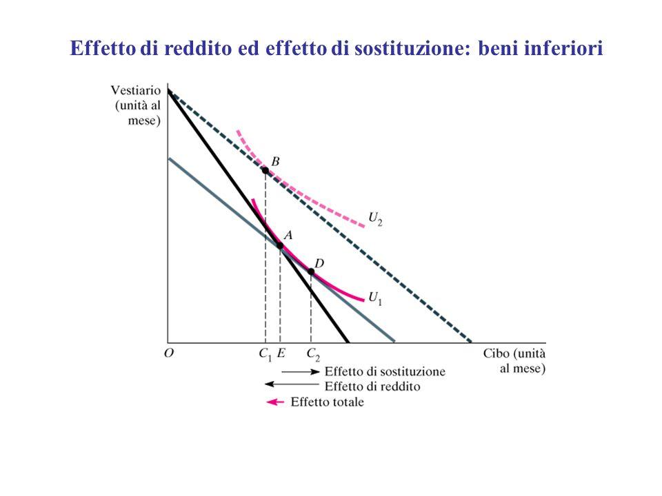 Effetto di reddito ed effetto di sostituzione: beni inferiori