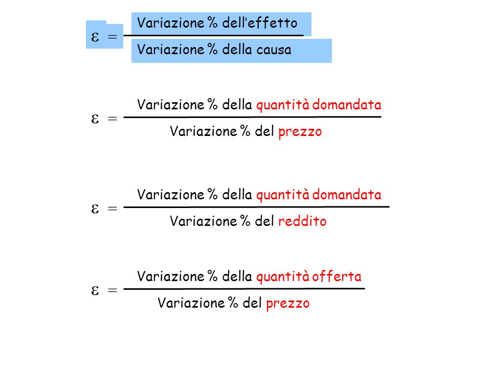     = = = = Variazione % dell'effetto Variazione % della causa