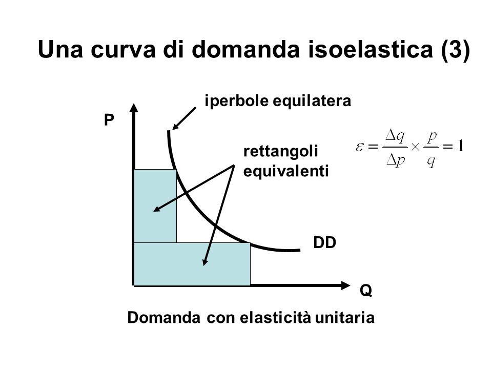 Una curva di domanda isoelastica (3)