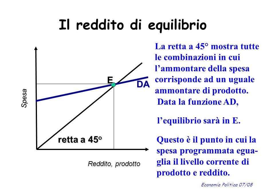 Il reddito di equilibrio