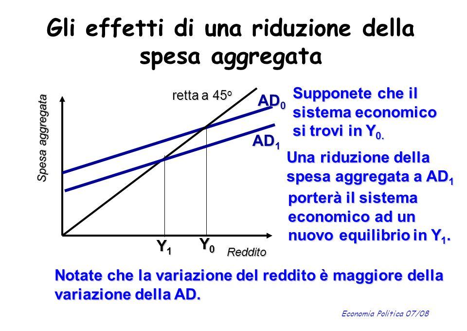 Gli effetti di una riduzione della spesa aggregata