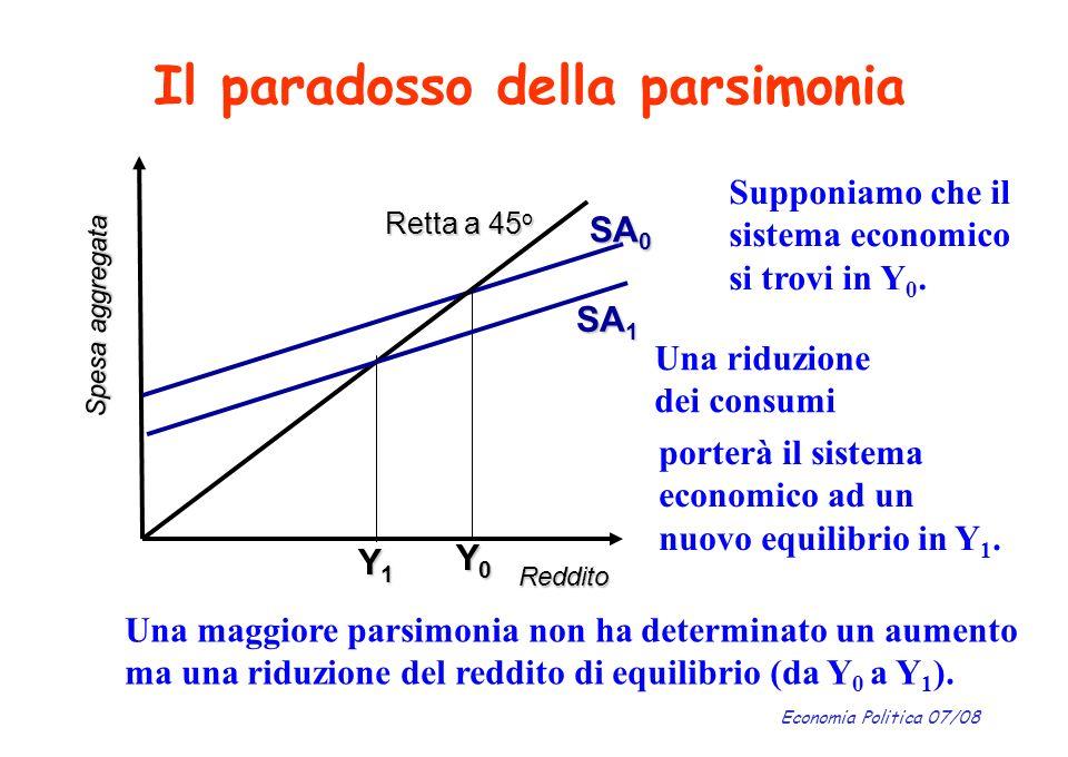 Il paradosso della parsimonia