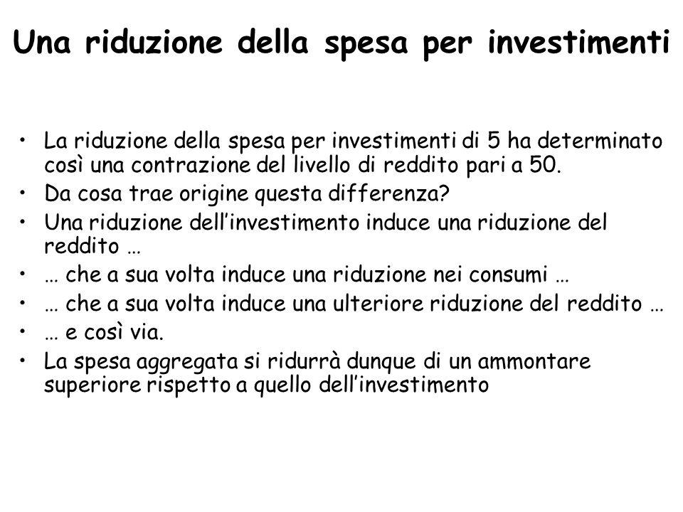 Una riduzione della spesa per investimenti