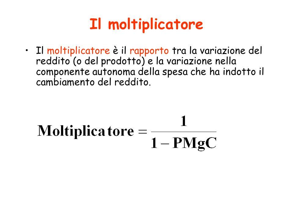 Il moltiplicatore