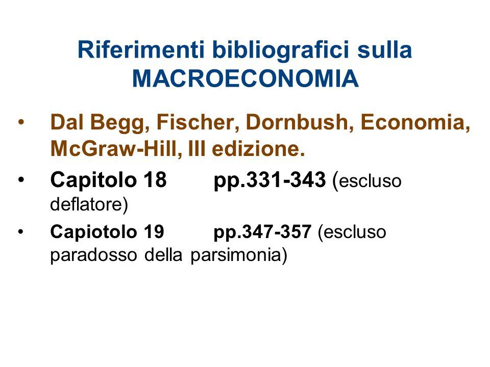 Riferimenti bibliografici sulla MACROECONOMIA