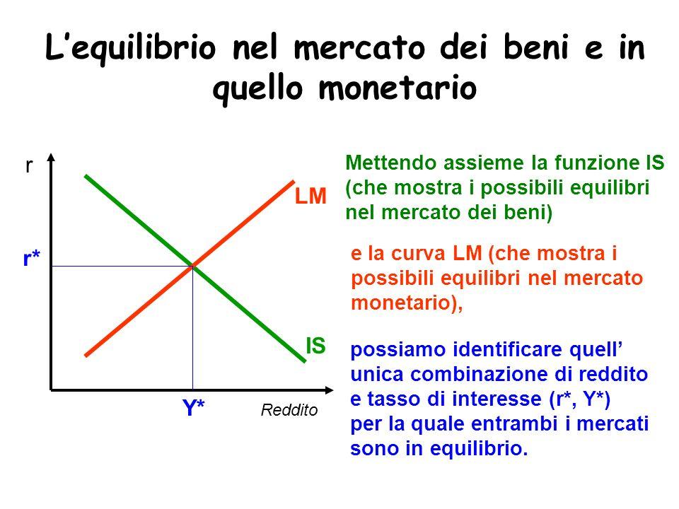 L'equilibrio nel mercato dei beni e in quello monetario