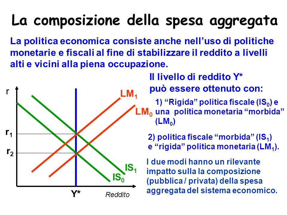 La composizione della spesa aggregata