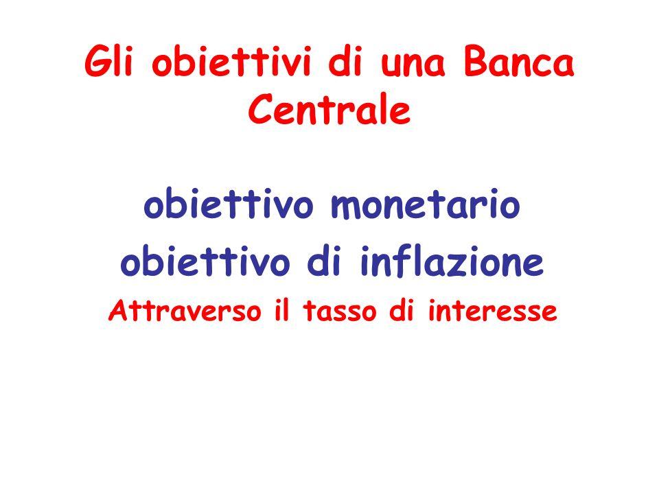 Gli obiettivi di una Banca Centrale