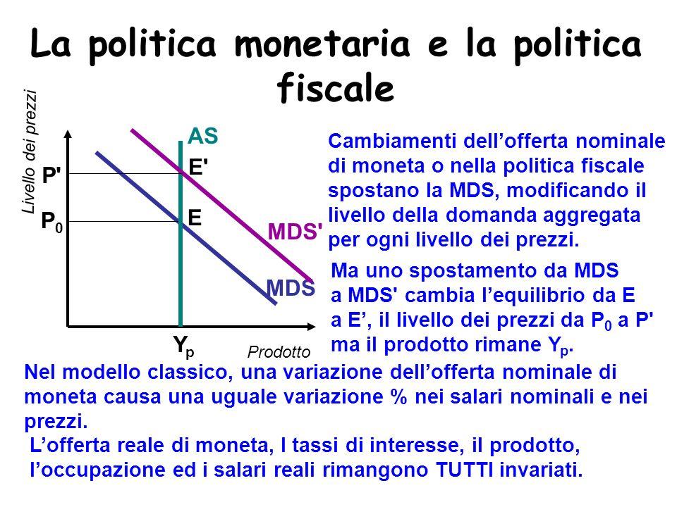 La politica monetaria e la politica fiscale