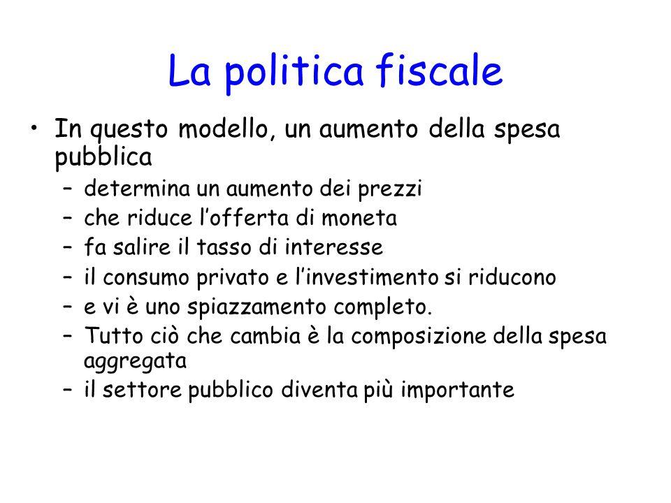 La politica fiscale In questo modello, un aumento della spesa pubblica