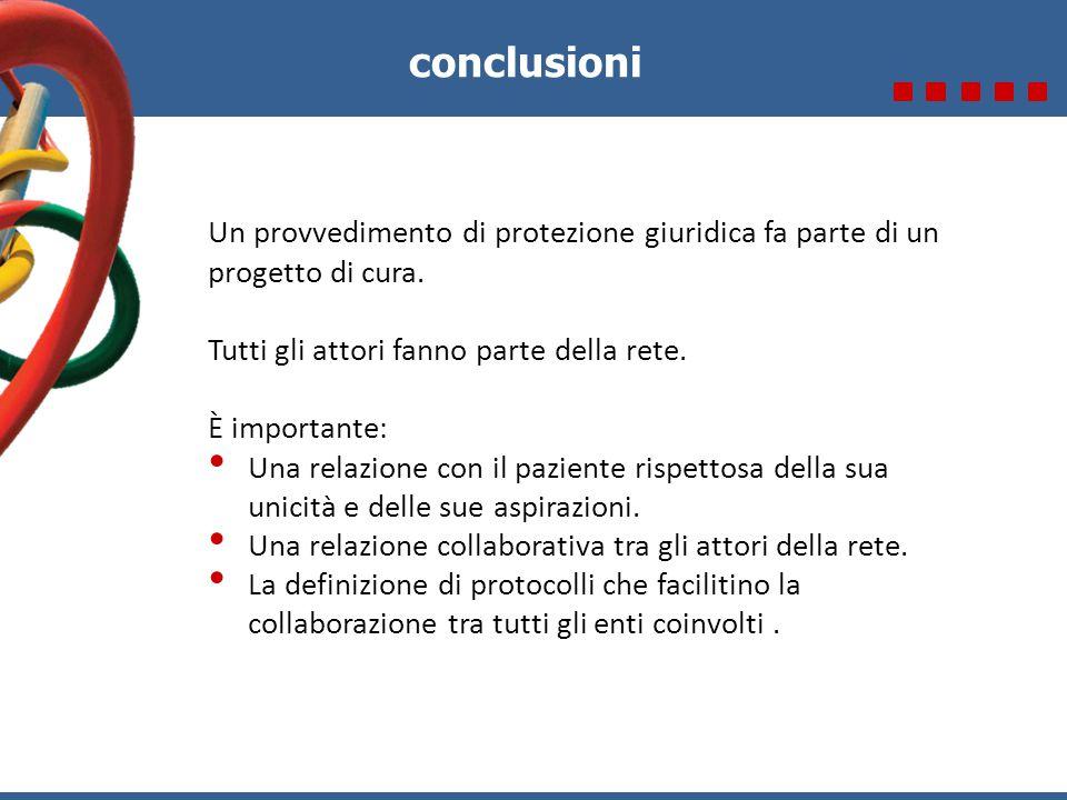 conclusioni Un provvedimento di protezione giuridica fa parte di un progetto di cura. Tutti gli attori fanno parte della rete.