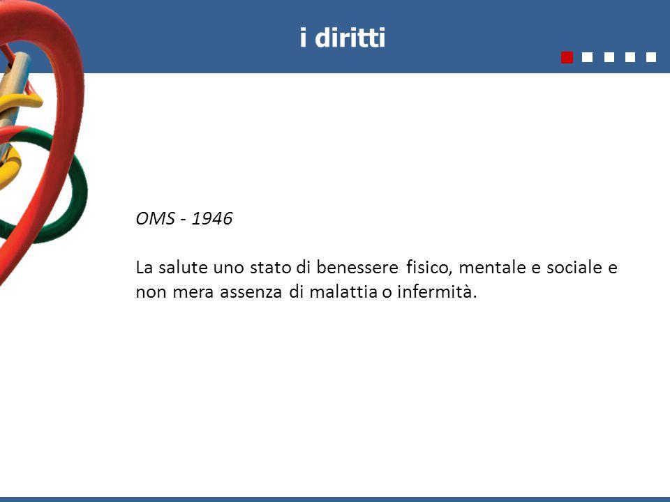 i diritti OMS - 1946.