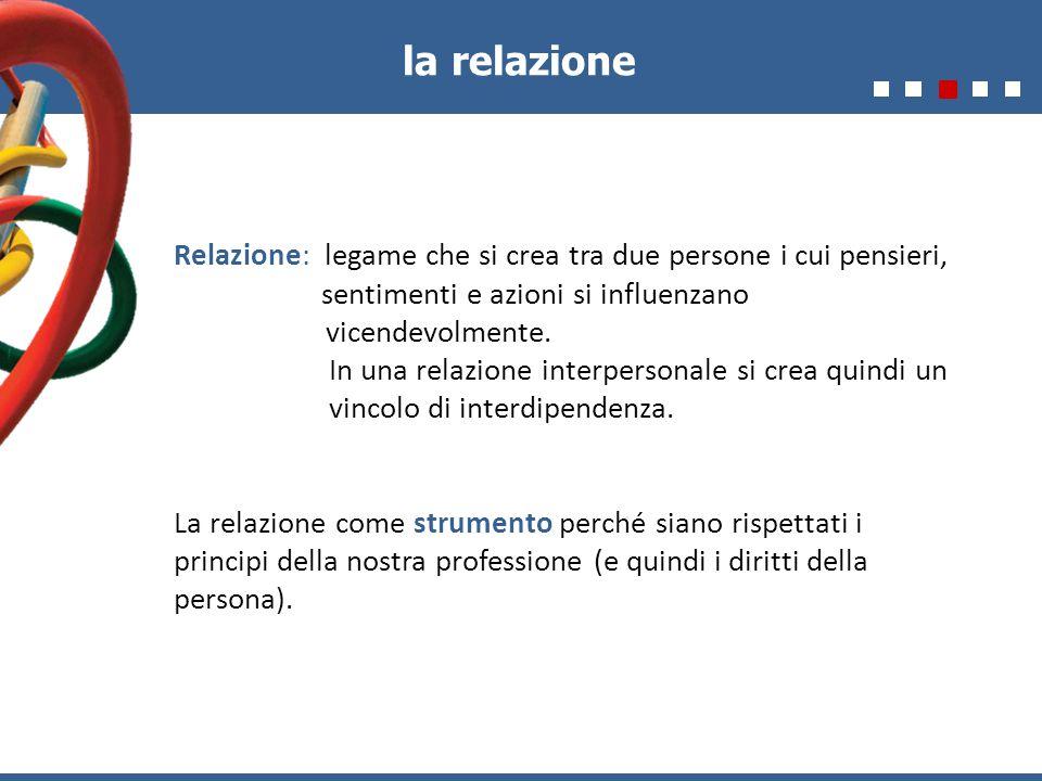 la relazione Relazione: legame che si crea tra due persone i cui pensieri, sentimenti e azioni si influenzano.