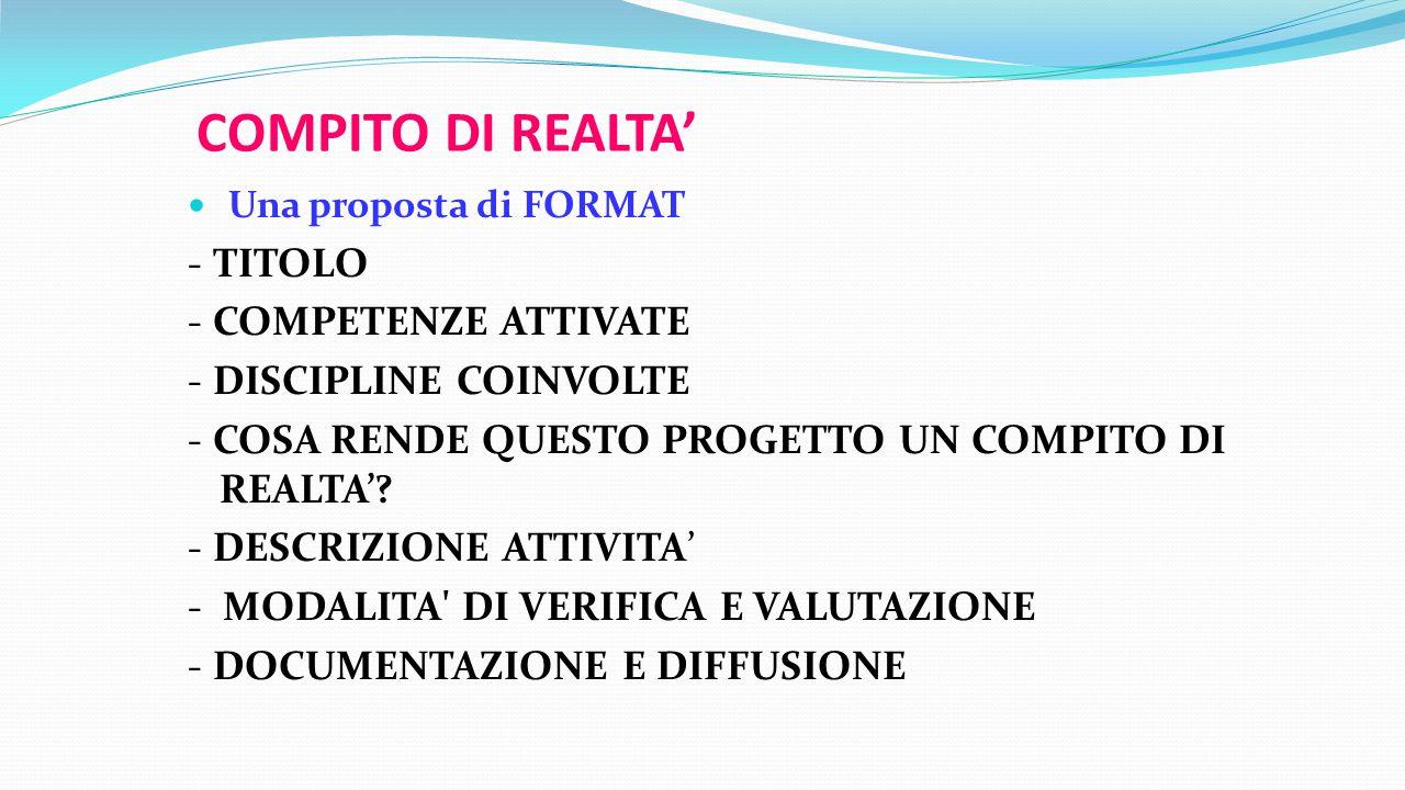 COMPITO DI REALTA' - TITOLO - COMPETENZE ATTIVATE
