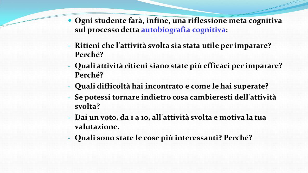 Ogni studente farà, infine, una riflessione meta cognitiva sul processo detta autobiografia cognitiva: