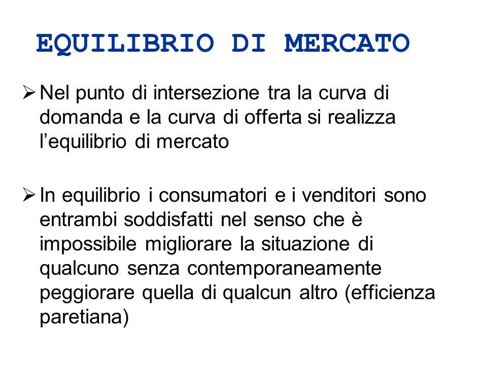 EQUILIBRIO DI MERCATO Nel punto di intersezione tra la curva di domanda e la curva di offerta si realizza l'equilibrio di mercato.