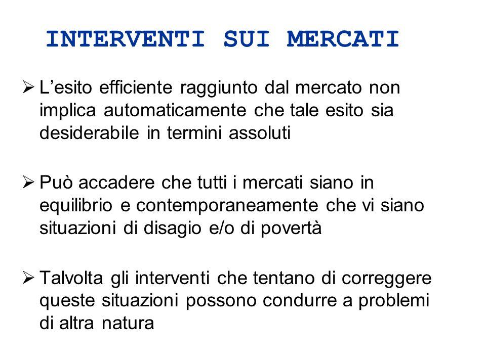 INTERVENTI SUI MERCATI