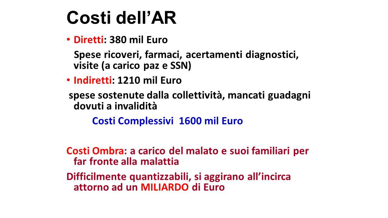 Costi dell'AR Diretti: 380 mil Euro