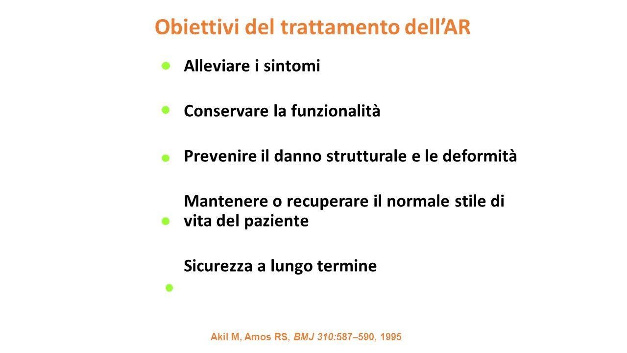 Obiettivi del trattamento dell'AR