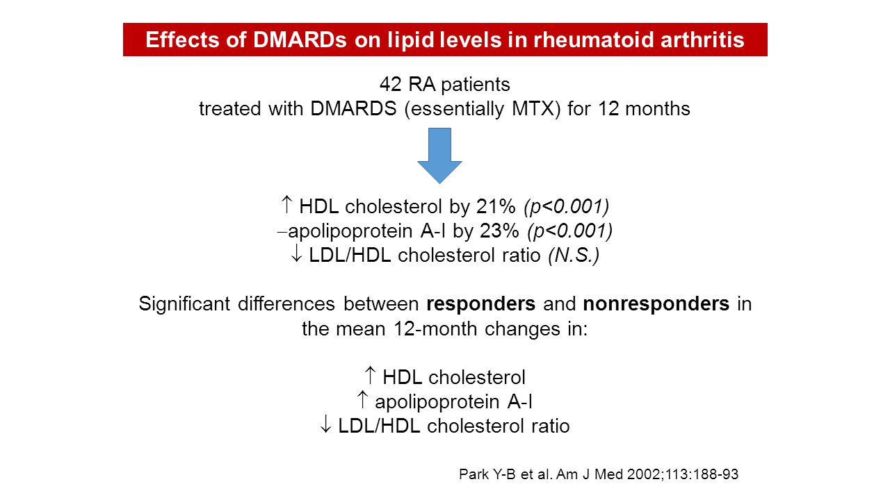 Effects of DMARDs on lipid levels in rheumatoid arthritis
