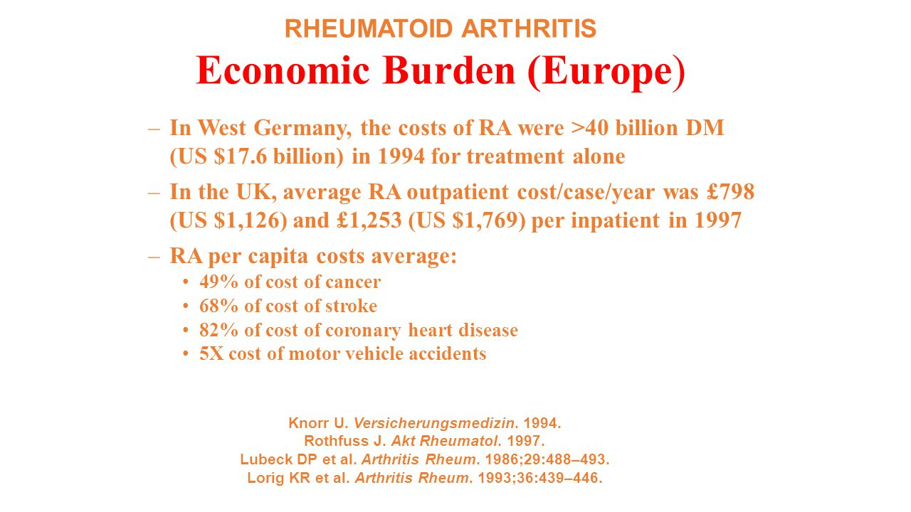 RHEUMATOID ARTHRITIS Economic Burden (Europe)