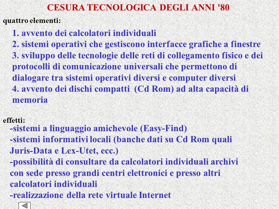 CESURA TECNOLOGICA DEGLI ANNI 80