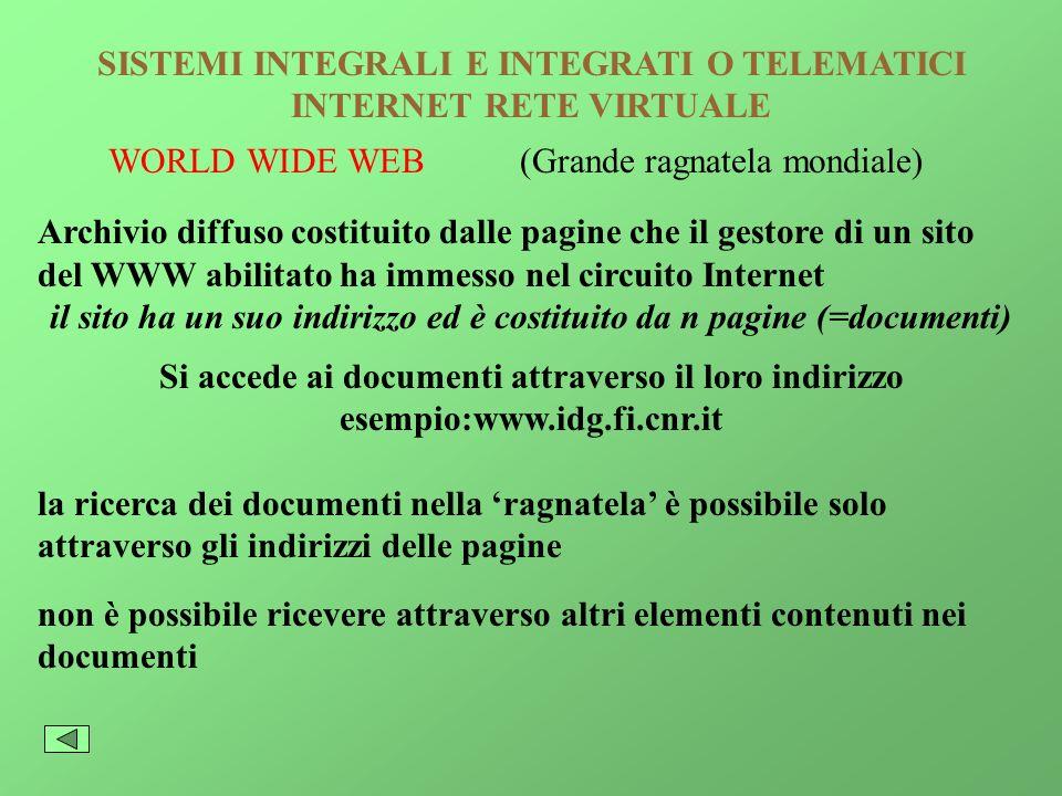 SISTEMI INTEGRALI E INTEGRATI O TELEMATICI INTERNET RETE VIRTUALE