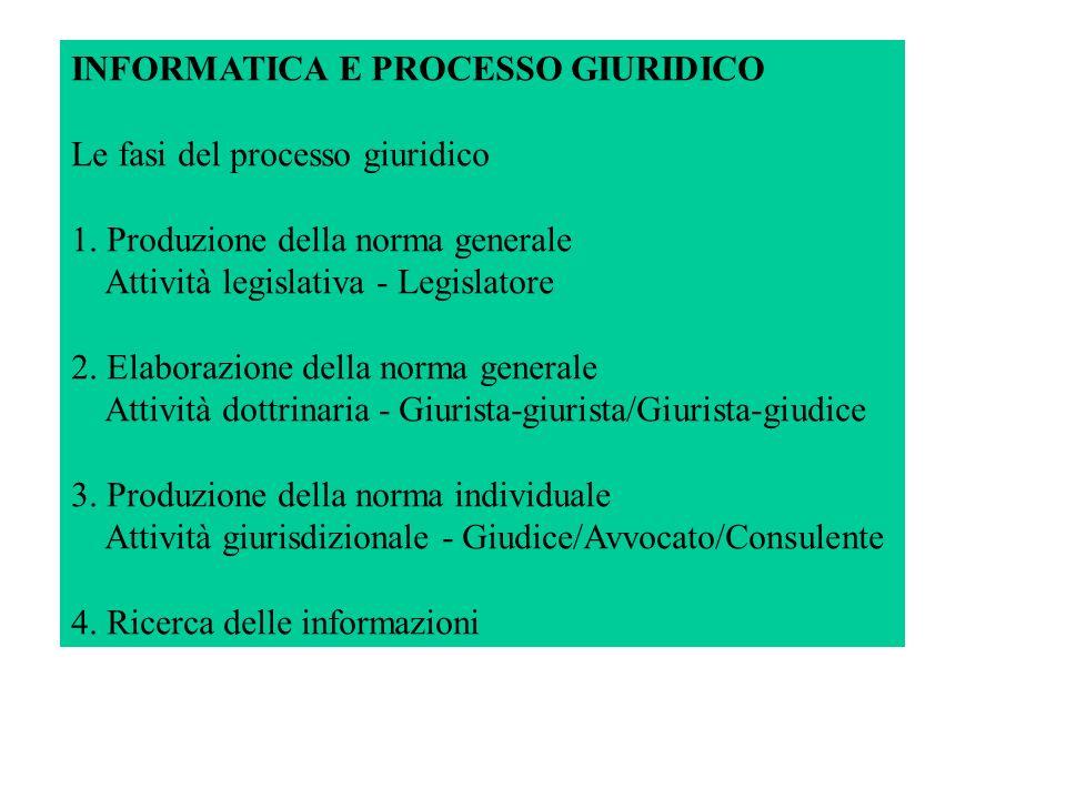 INFORMATICA E PROCESSO GIURIDICO