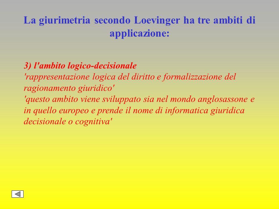 La giurimetria secondo Loevinger ha tre ambiti di applicazione: