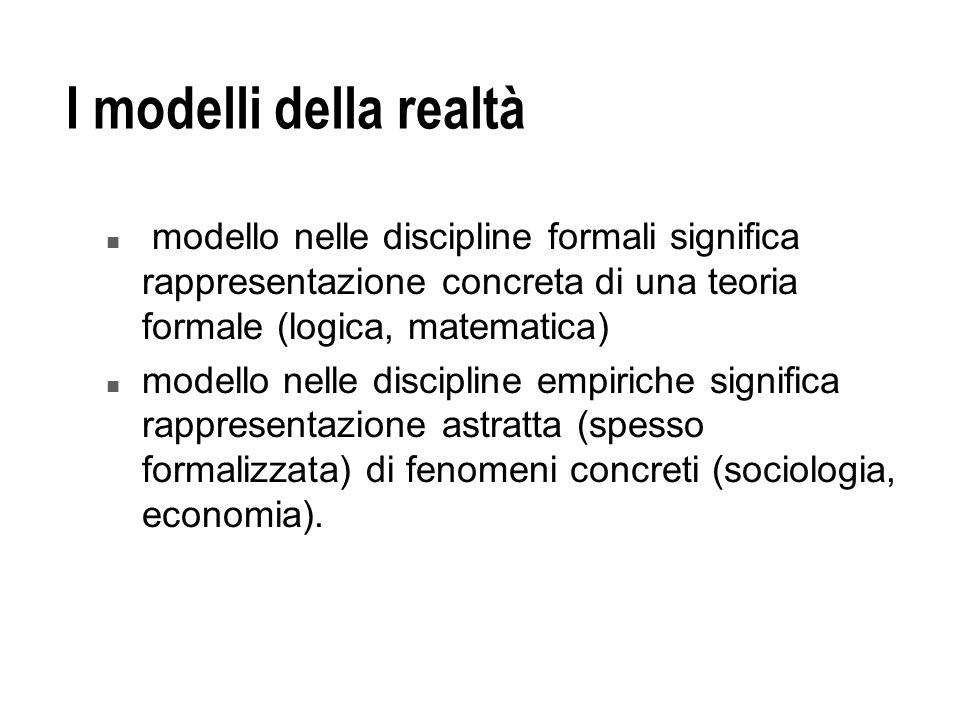 I modelli della realtàmodello nelle discipline formali significa rappresentazione concreta di una teoria formale (logica, matematica)