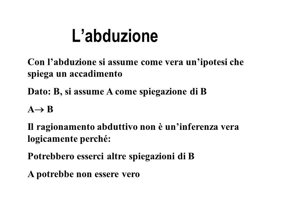 L'abduzioneCon l'abduzione si assume come vera un'ipotesi che spiega un accadimento. Dato: B, si assume A come spiegazione di B.