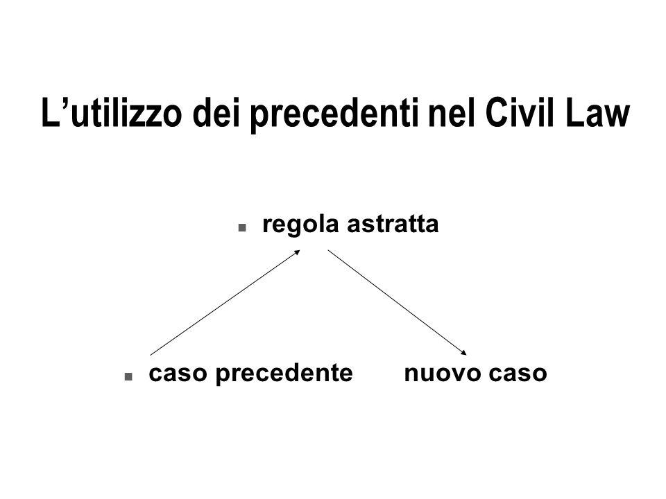 L'utilizzo dei precedenti nel Civil Law