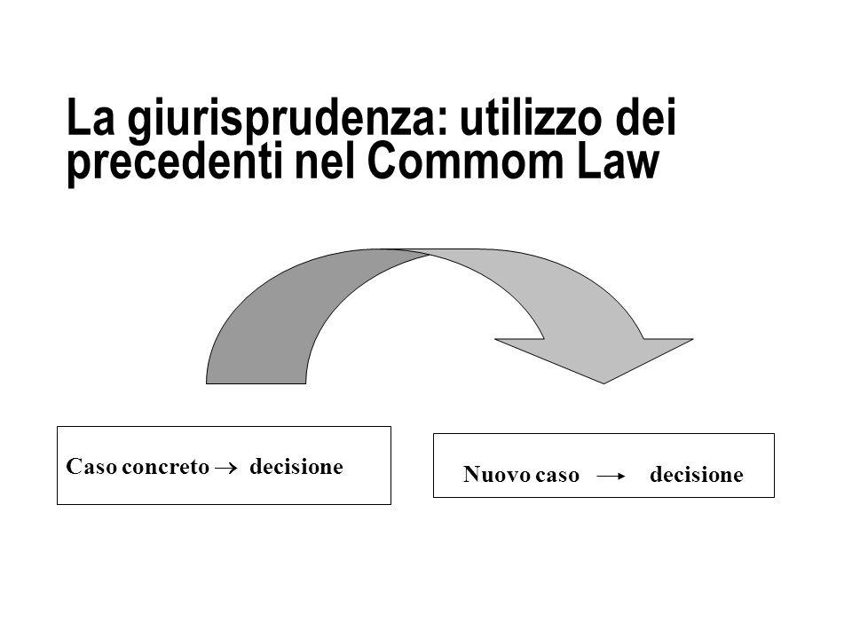 La giurisprudenza: utilizzo dei precedenti nel Commom Law