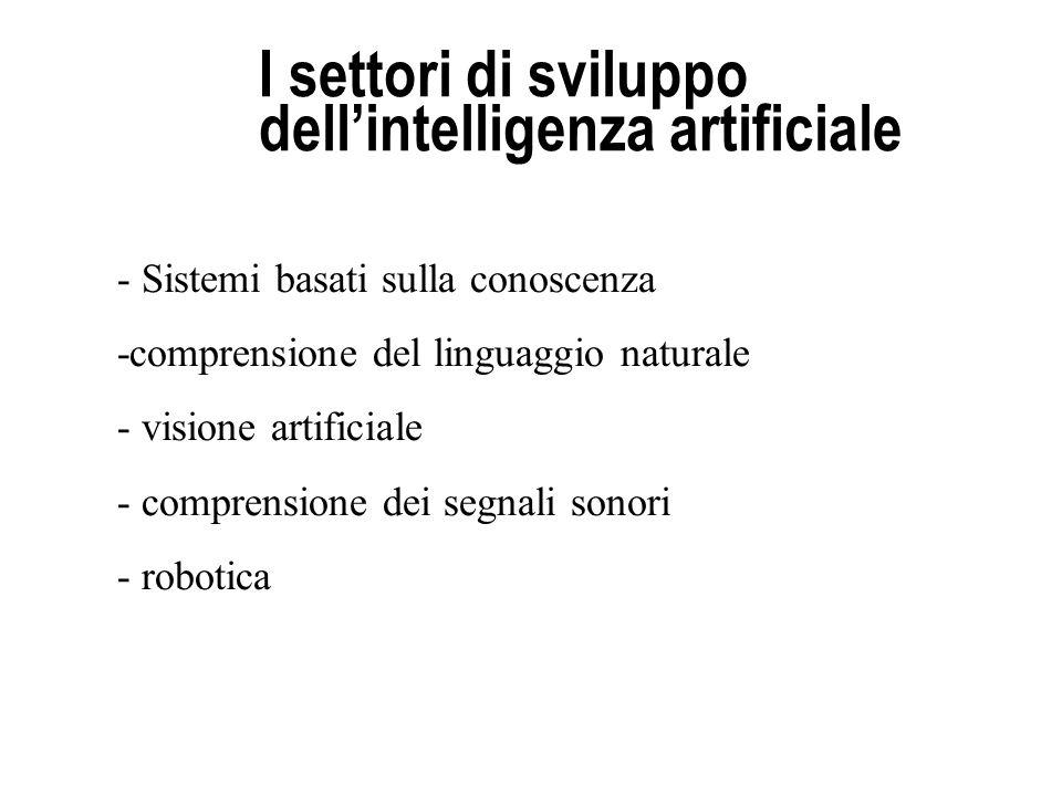 I settori di sviluppo dell'intelligenza artificiale