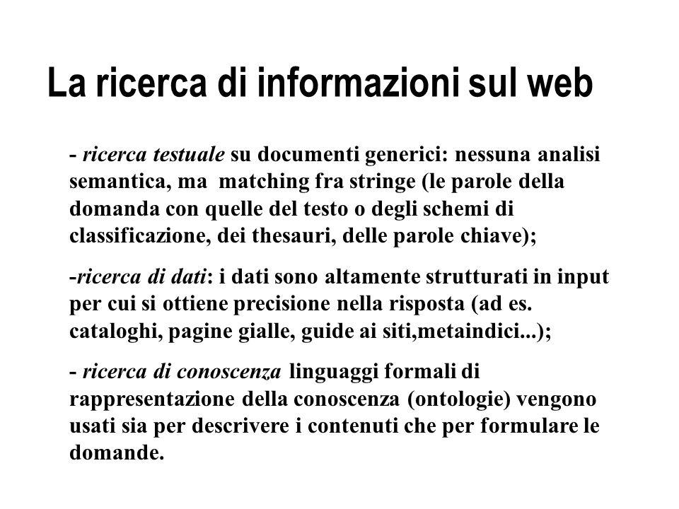 La ricerca di informazioni sul web