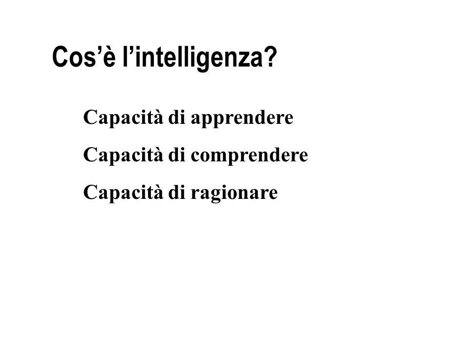 Cos'è l'intelligenza Capacità di apprendere Capacità di comprendere