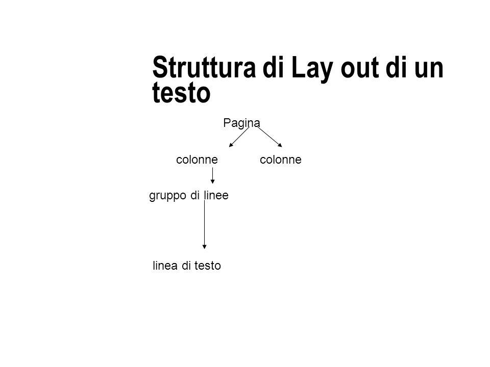 Struttura di Lay out di un testo