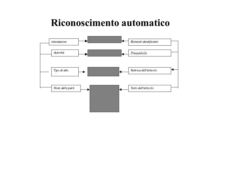 Riconoscimento automatico